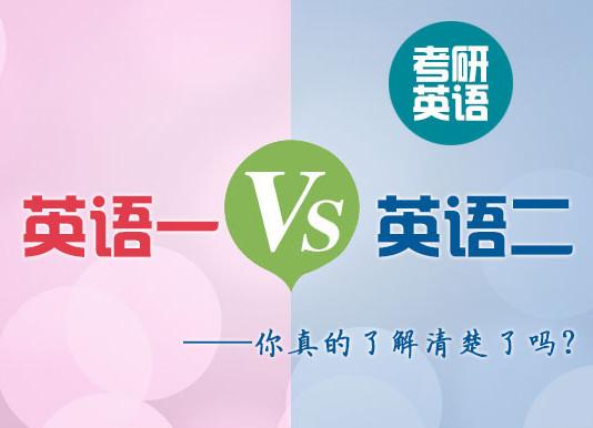 考研英语一和英语二的区别