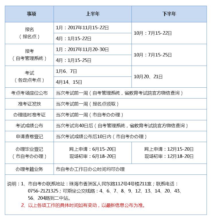 2018年自学考试常规工作时间安排表