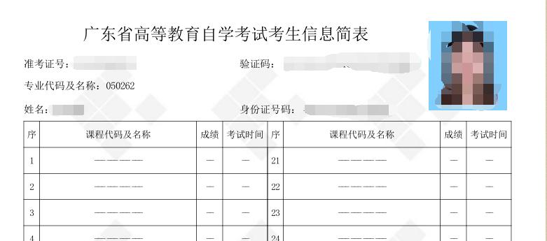 广东自学考试服务网-专注广东自学考试学历服务平台